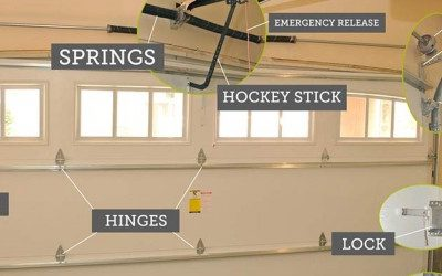 Preventive Maintenance Tips for Garage Doors